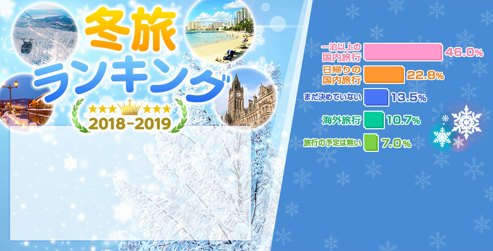 冬旅ランキング2018-2019